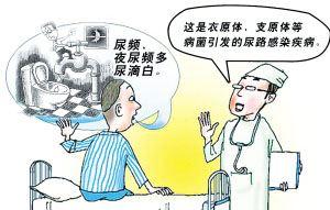 医生详解:尖锐湿疣是怎么回事